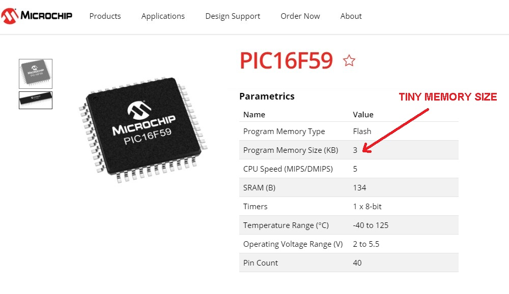PIC16F59 Product Specifications