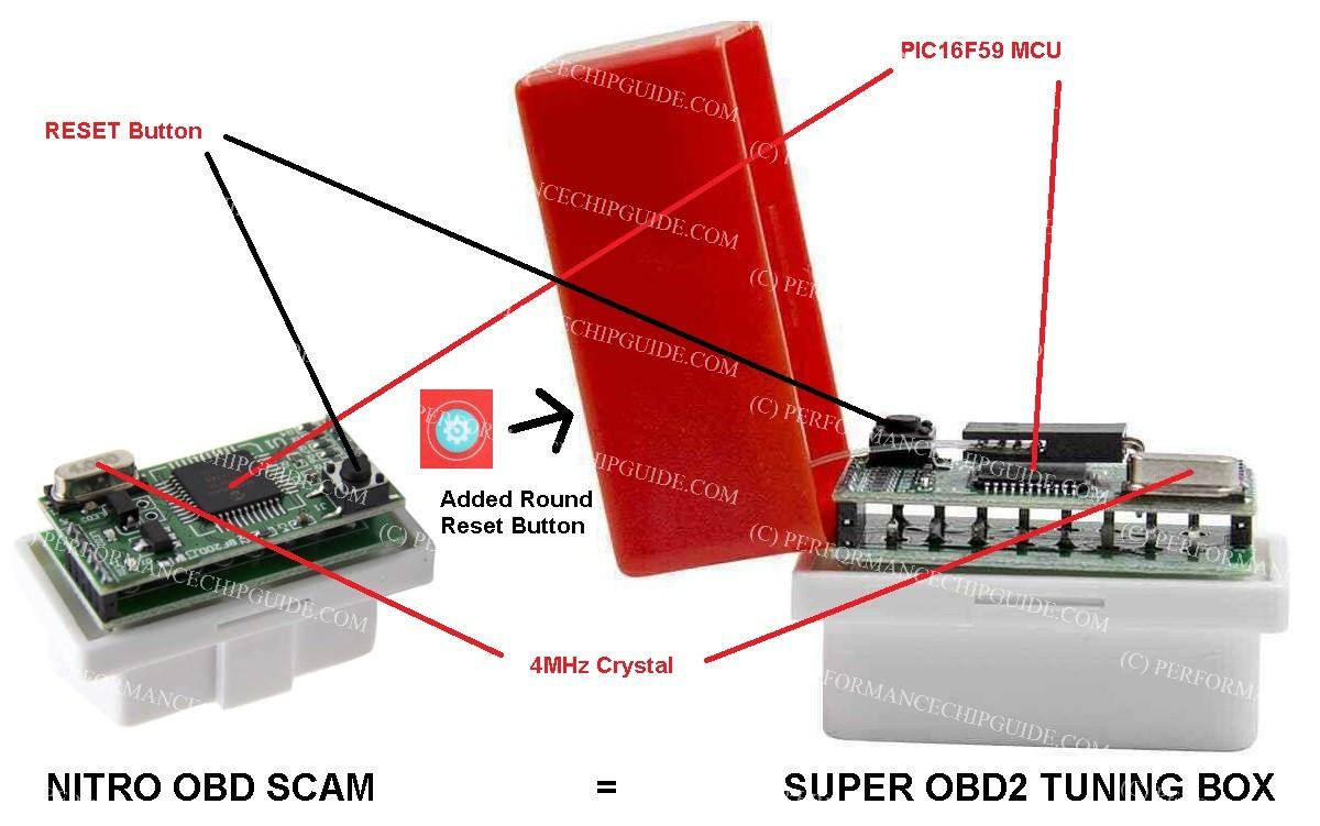 Super OBDII OBD2 Chiptuning Box PCB Circuit Board Internals Analysis