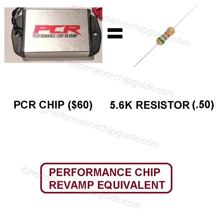 PCR Performance Chip Revamp Comparison to Resistor IAT Chip Scam