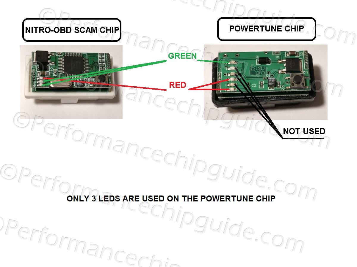 Nitro-OBD Scam Chip vs Powertune LED Light Comparison