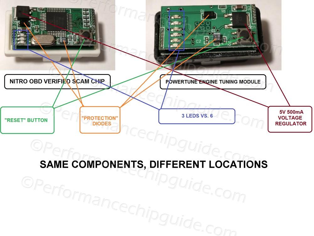 NitroOBD Scam Module Circuit Board vs Powertune Engine Tuning Module Comparison and Analysis
