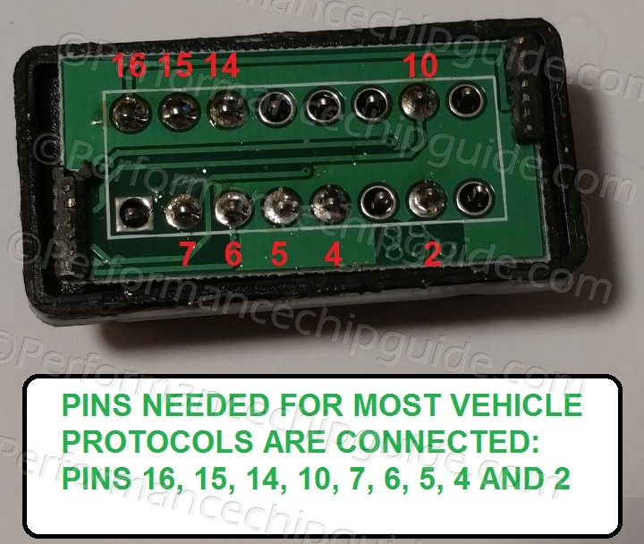 Powertune Engine Tuning Module OBD Pin Connections