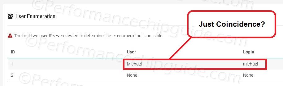 Powertuneperformance.com User Account Names