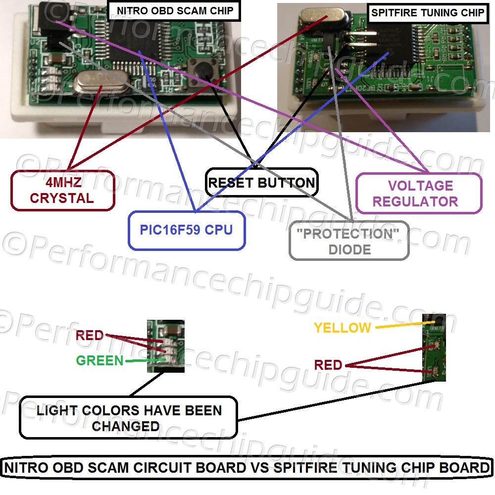 NitroOBD Light Blinker Scam vs Spitfire Tuning Performance Chip Comparison